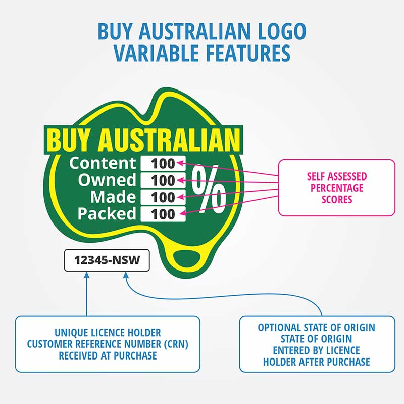 buy australian logo variable features